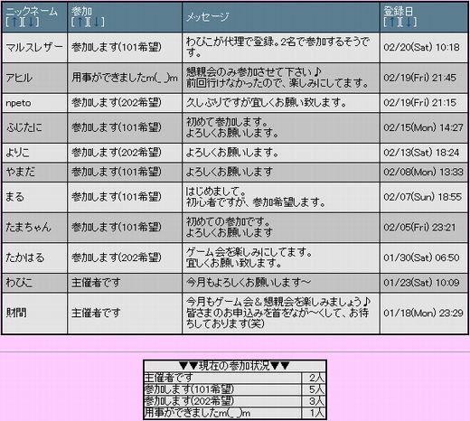 キャッシュフローゲーム会名古屋