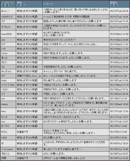 名古屋キャッシュフローゲーム会